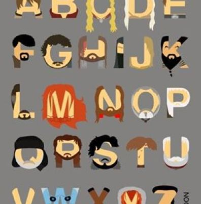 Game of Thrones alphabet characters